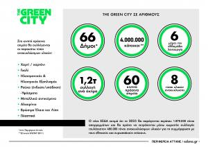 _GREEN_CITY_2021_Page_03